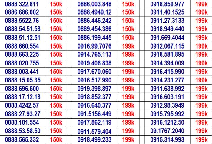 sim VINA giá rẻ,.. miễn phí ship vơi hóa đơn từ 2 sim3