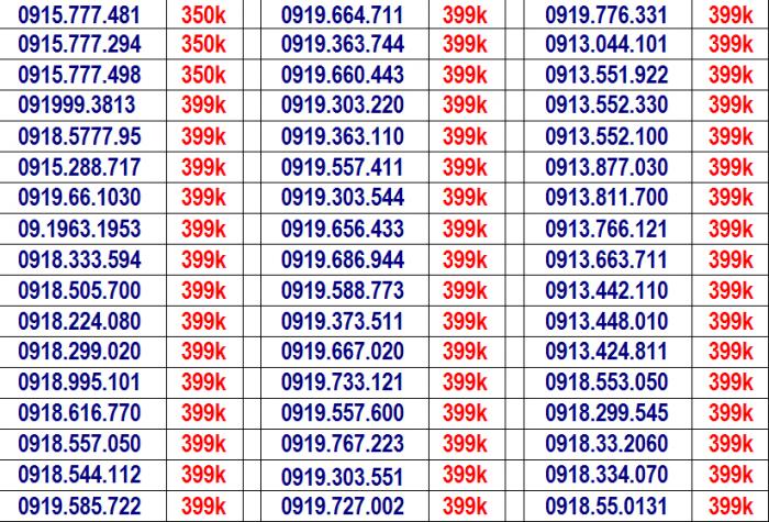 sim VINA giá rẻ,.. miễn phí ship vơi hóa đơn từ 2 sim1