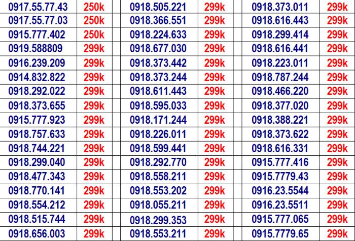 sim VINA giá rẻ,.. miễn phí ship vơi hóa đơn từ 2 sim2