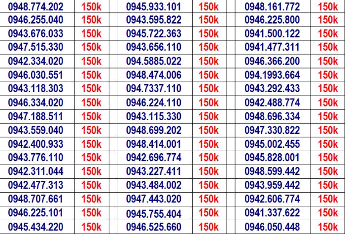 sim VINA giá rẻ,.. miễn phí ship vơi hóa đơn từ 2 sim5