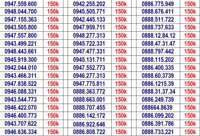 sim VINA giá rẻ,.. miễn phí ship vơi hóa đơn từ 2 sim0