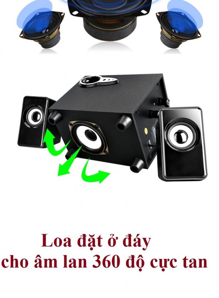 #loavitinh #loadienthoai #loamaytinh #loativi #loanghenhacgiare #loa #loare #loacoday