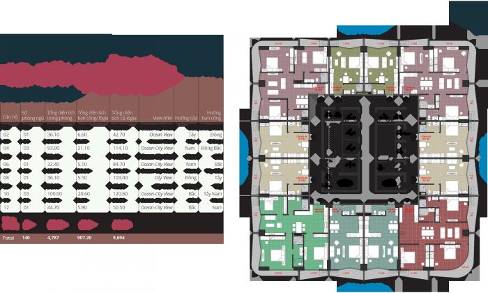 Bán căn góc Chung cư cao cấp view biển Trần Phú, Nội thất cơ bản, CK tới 5%