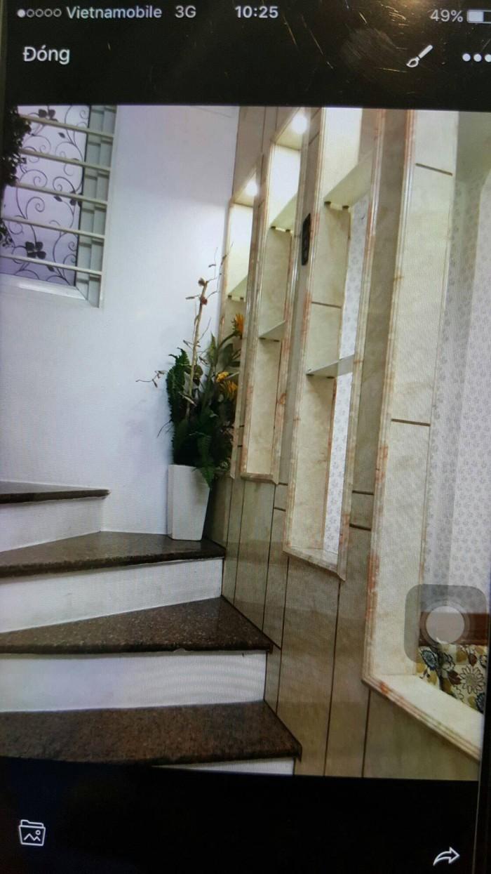 Bán nhà riêng Tôn Thất Tùng DT 33m2,4 Tầng,Mặt Tiền 3.5m