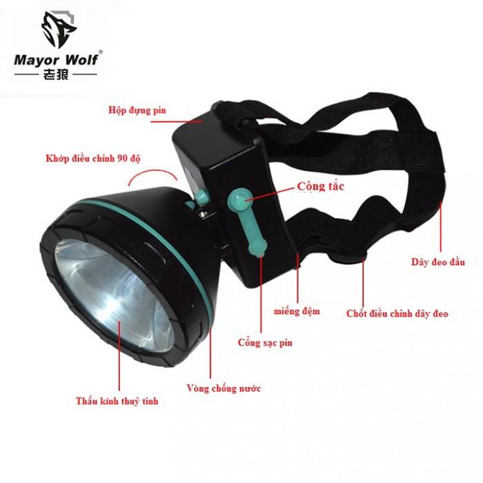 Nhà phân phối thiết bị đèn LED, thiết bị chiếu sáng giá tốt nhất, tuyển đại lý trên toàn quốc4