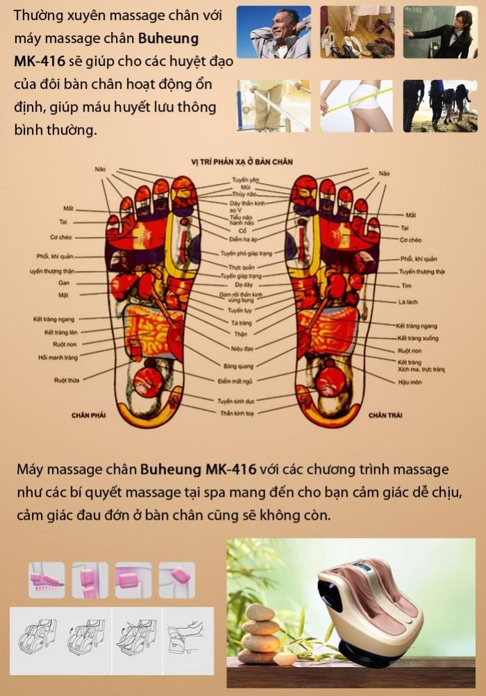 Massage chân Buheung MK-416 - Gymaster5