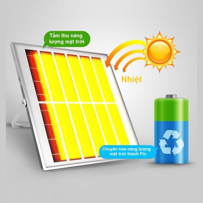 Đèn pha năng lượng mặt trời cao cấp 60W - MayorWolf8