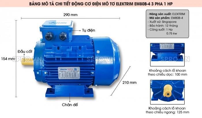 Cấu tạo mô tơ điện Elektrim EM80B-4 3 pha 1 HP2