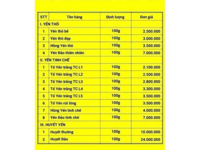 Yến Sào Cao Cấp - Nha Trang Khánh Hoà