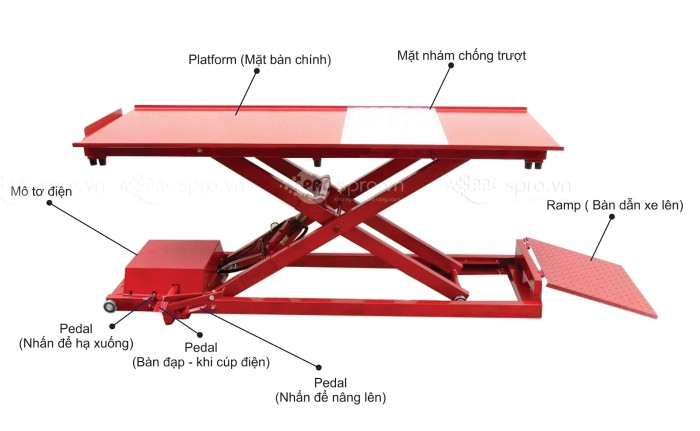 Chuyên cung cấp bàn nâng xe máy 3