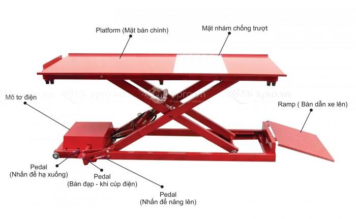 Chuyên cung cấp bàn nâng xe máy 2