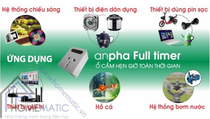 Ổ cắm hẹn giờ Anpha Full Timer AFT2-90001