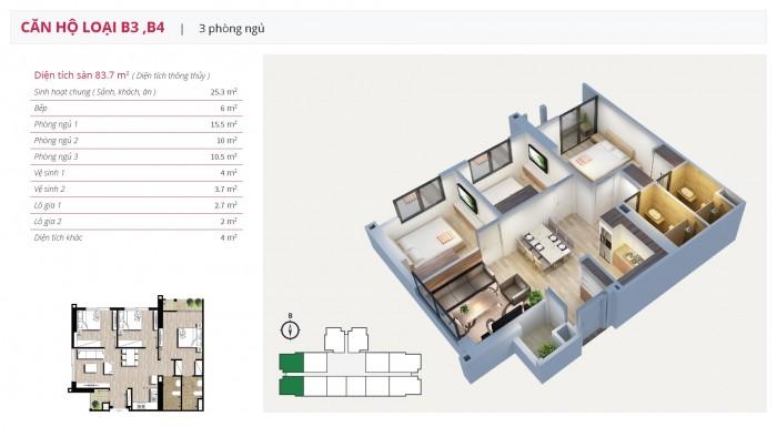 Chủ nhà cần bán gấp căn hộ  An Bình City 03 Phòng ngủ, 81m2