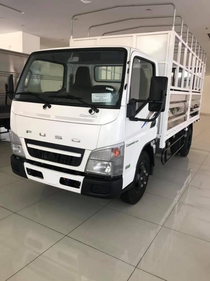 Bán xe Mitsubishi Fuso Canter 4.99 - 6.5