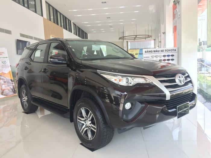 Toyota Fortuner Nhập Khẩu - Máy Dầu - Số Sàn