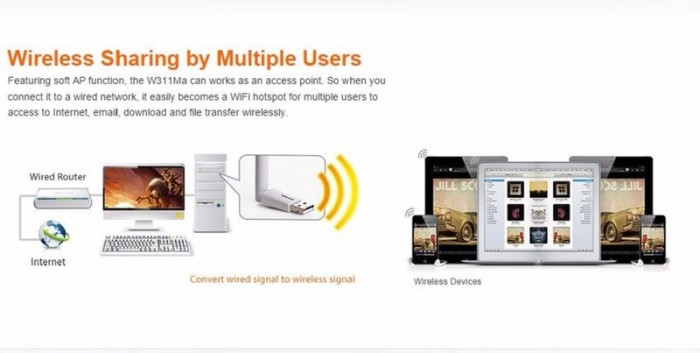 USB Thu Sóng Wifi Tenda W311MA Có Ăngten (Chính Hãng)2