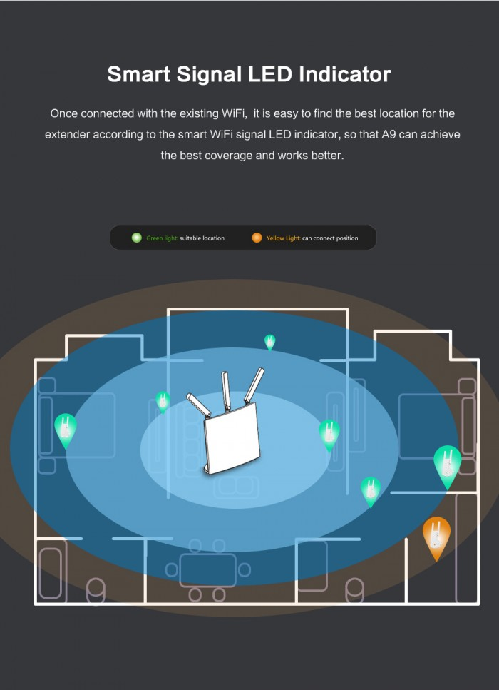 Bộ Kích Sóng Wifi Repeater 300Mbps Tenda A9 (Chính Hãng)2