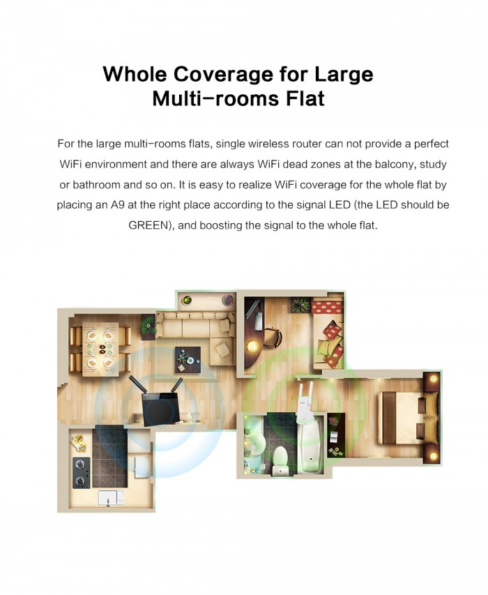 Bộ Kích Sóng Wifi Repeater 300Mbps Tenda A9 (Chính Hãng)3