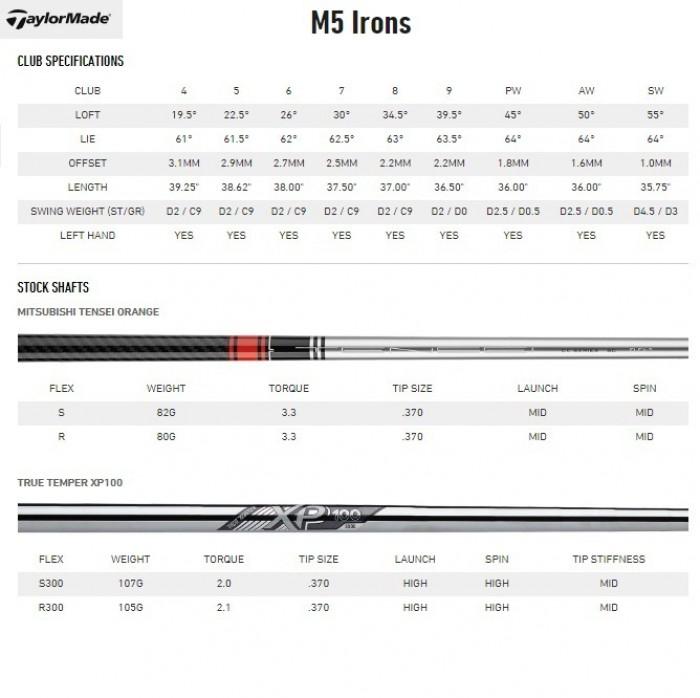 Gậy Golf Taylormade M5 Irons (new model)1