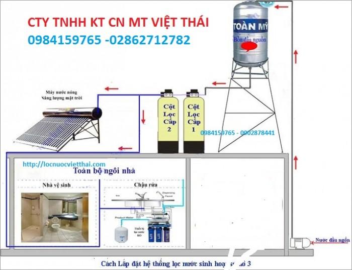 Hệ thống lọc nước giếng phèn cho sinh hoạt gia đình3