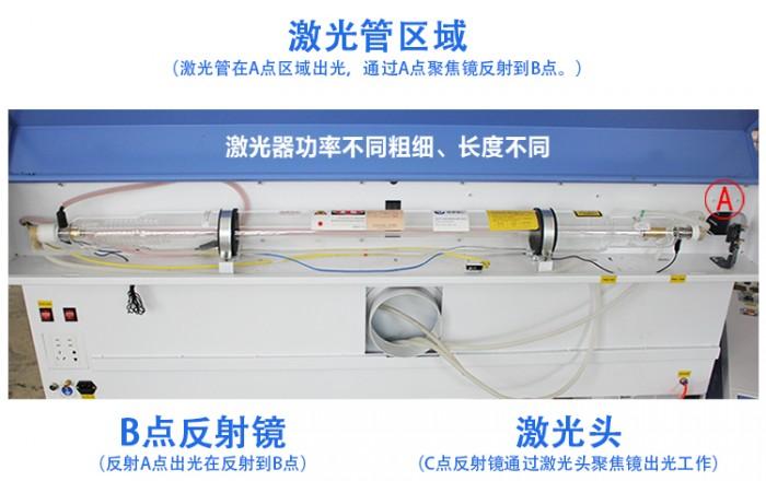 Bóng laser 100w0