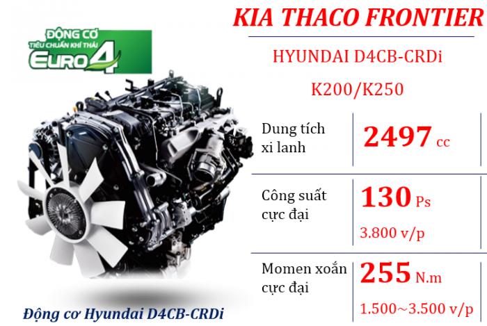Bán xe tải 1,4 tấn Kia K200 4