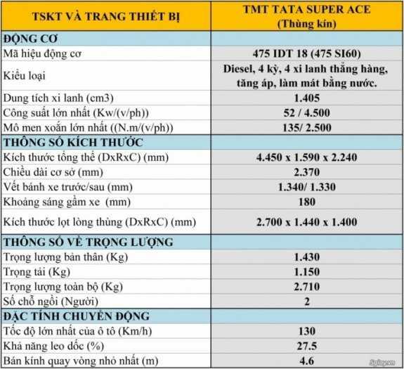 Bán xe tải Tata 1.2 tấn, nhập từ Ấn Độ, tiêu thụ 5l/100km.