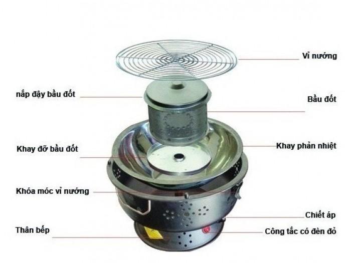 Bếp nướng than hoa không khói Nam Hồng BN300 ,bếp nương để bàn cho quán lẩu nướng4