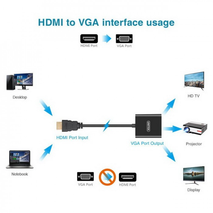 Cable HDMI ra VGA Unitek Y-6333 hỗ trợ tất cả các hệ điều hành và các thiết bị có cổng ra hình HDMI3