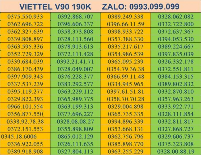 Sim Số Đẹp V900