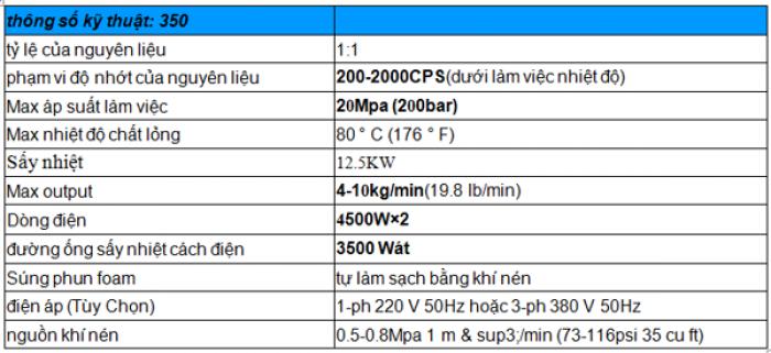 Thông số kĩ thuật máy phun pu foam3