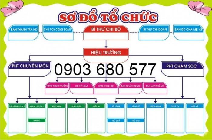 Chuyên cung cấp bảng biểu, bảng tuyên truyền cho trường học, lớp học, phòng y tế, nhà bếp ăn,...1