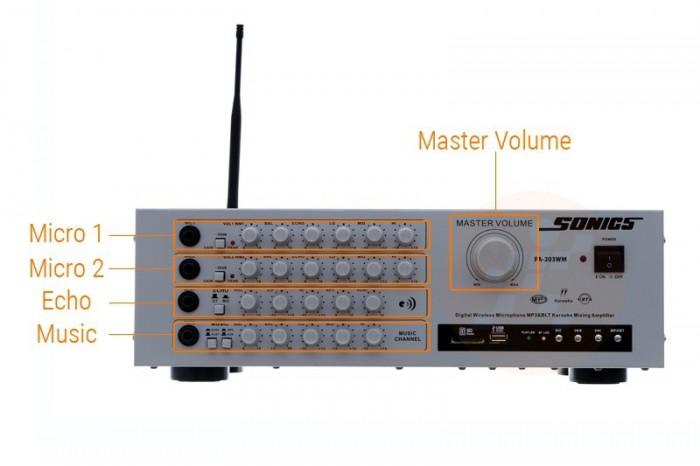 Amply Arirang Sonics PA-203WM dễ dàng điều chỉnh các thông số âm thanh3