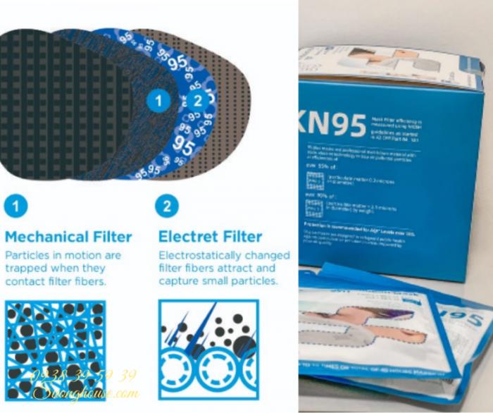 Khẩu Trang N95 Hàng chuẩn xuất khẩu có FDA để xuất Mỹ -Suonghouse11