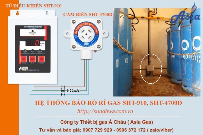 Thiết bị báo động xì gas khu để bình gas SHT-910 Sunghwa1
