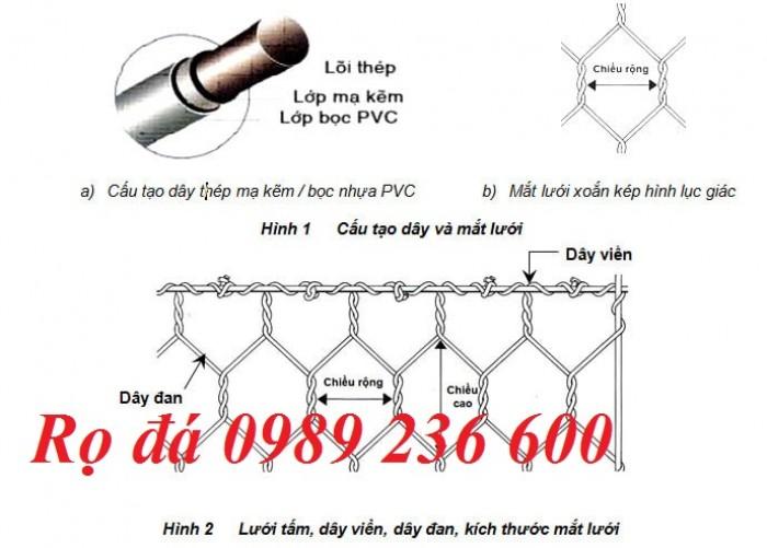 Rọ đá bọc nhựa PVC kích thước 2x1x1, 2x1x0.5 giá rẻ tại Hà Nội2