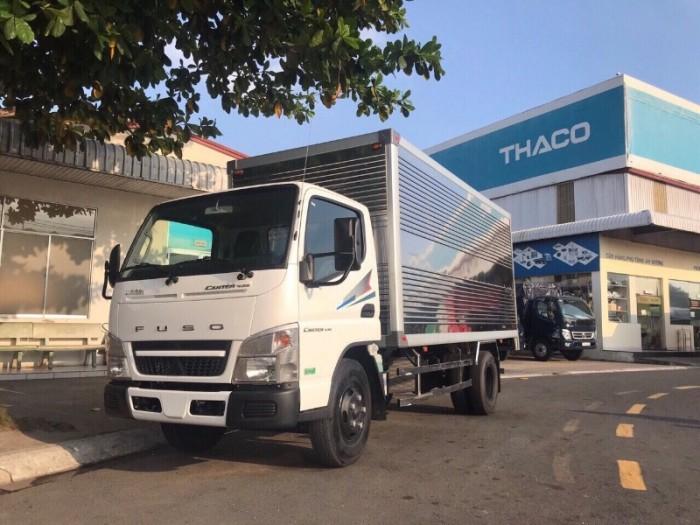 Khuyến Mãi 100% lệ phí trước bạ xe tải Mitsubishi Fuso trong tháng 54