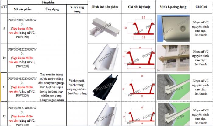 Nẹp tạo chỉ âm tường - Nẹp nhựa cắt ron âm tường dự án Vin Gia Lâm Hà Nội.3