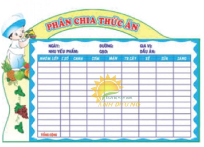 Chuyên cung cấp bảng biểu, bảng tuyên truyền cho trường lớp mẫu giáo1
