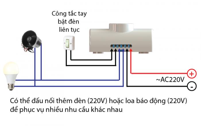 Đui đèn cảm biến chuyển động ALH1000