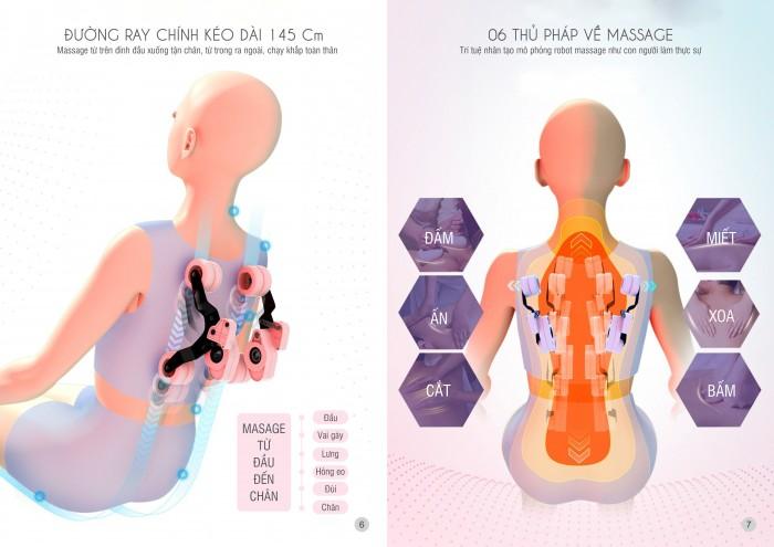 Ghế Massage CTS T1197