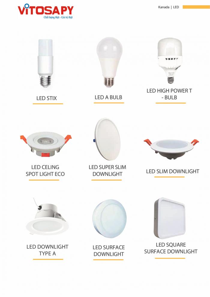 Vitosa Phú Yên Tuyển đại lý phân phối sản phẩm đèn led kanada lighting0