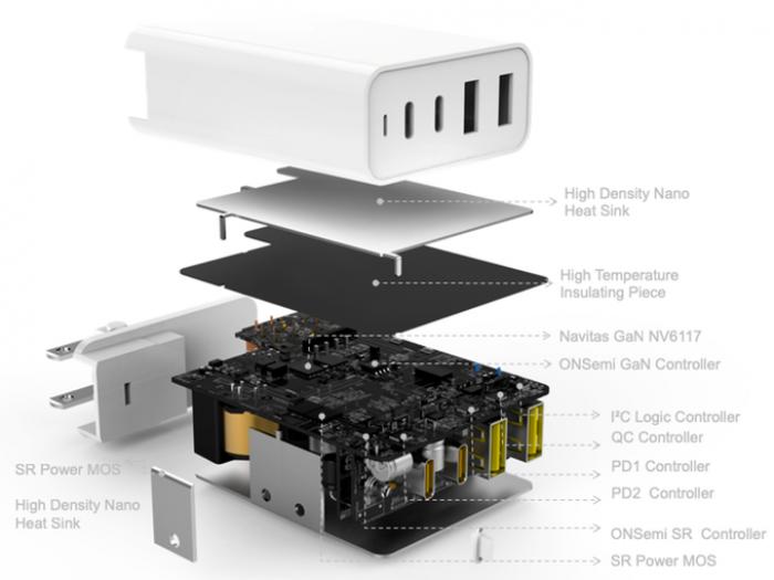 Adapter Sạc Đa Cổng HyperJuice Gan100 Charger (4 Ports 100W) Nhỏ Nhất Thê