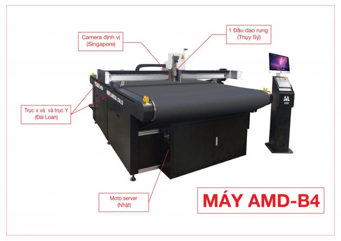 Máy cắt kỹ thuật số AMD - 2516 hai đầu bàn cuộn5