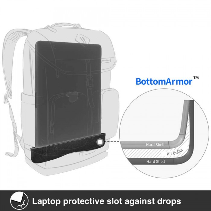 Balo Tomtoc (USA) City Vintage For Ultrabook 15 Black (A90) - MSN1815493