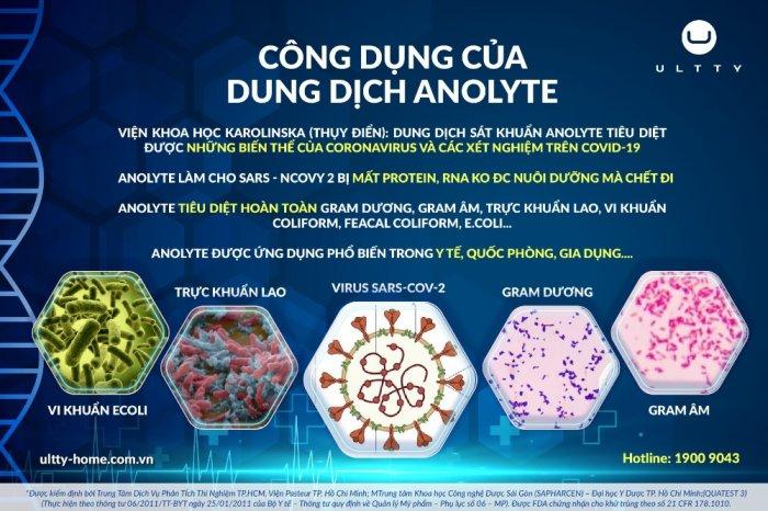 Bình điện phân phun sương diệt khuẩn Ultty SKJ-CRS01- Phòng chống2