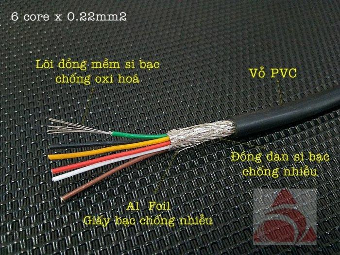 Cáp tín hiệu cân điện tử 4c x 0.22mm25