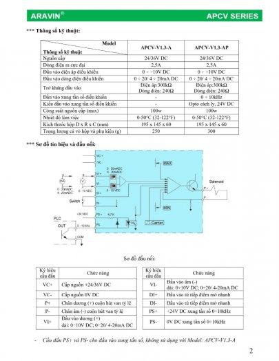APCV-V1.3-AP - Board mạch điều khiển van tỉ lệ với đầy đủ các tín hiệu điều khiển... do ARAVIN sản xuất6