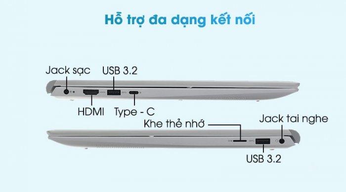 Dell Inspiron 5502 Gen 11th Core™ i5-1135G7 / RAM 8GB / SSD 256GB / FHD NEW FullBox6