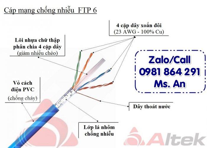 Dây cáp mạng chống nhiễu FTP Cat5e, Cat6 giá tốt – chính hãng2